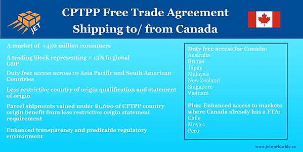 CPTPP-FREE-TRADE -Canada-10-countries