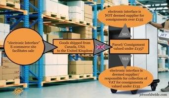 Online-order-vat-threshold-UK-graphic