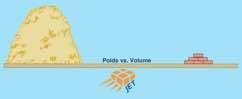 Poids vs. Volume_fr