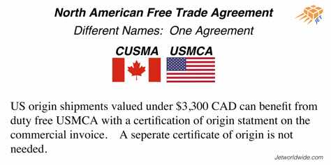 USMCA-shipping-TO-Canada-origin-graphic