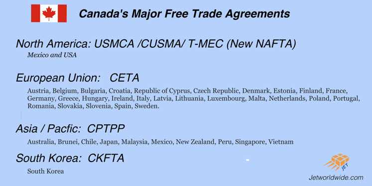 canada-free-major-trade-agreements-graphic