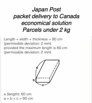 japanpost_packet_to_canada