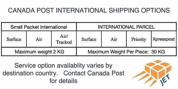 jet-post-canada-service-international-options