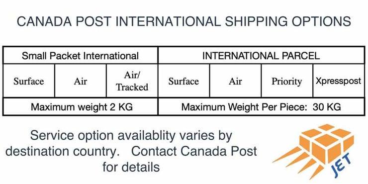 jet-post-canada-service-international-options