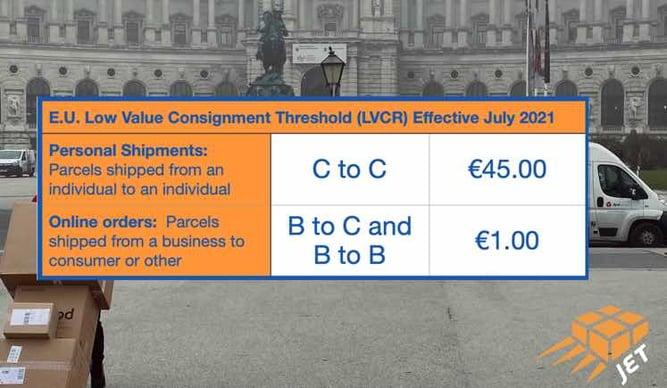 low-value-vat-threshold-EU-graphic