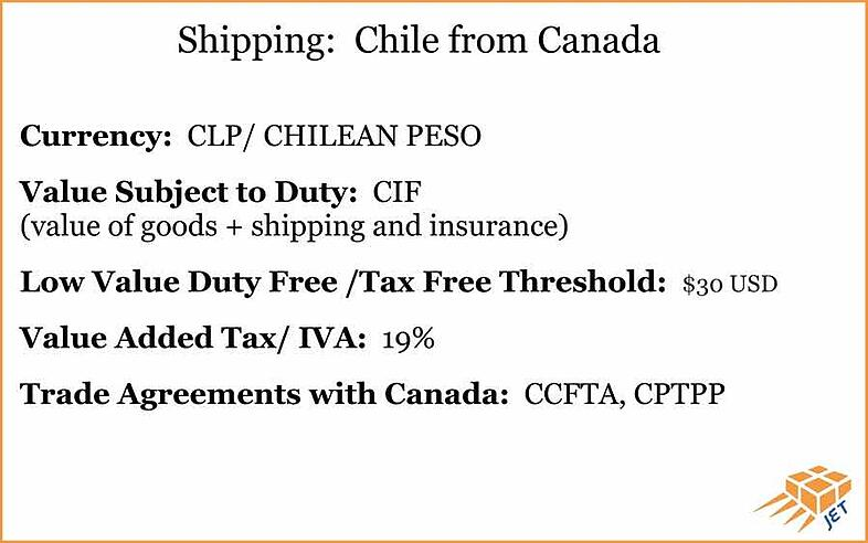 shipping-CHILE-from-canada-info-graphic