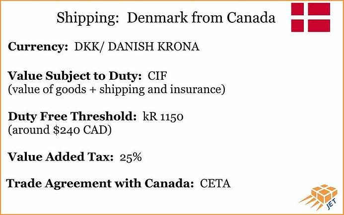 shipping-DENMARK-from-Canada-graphic