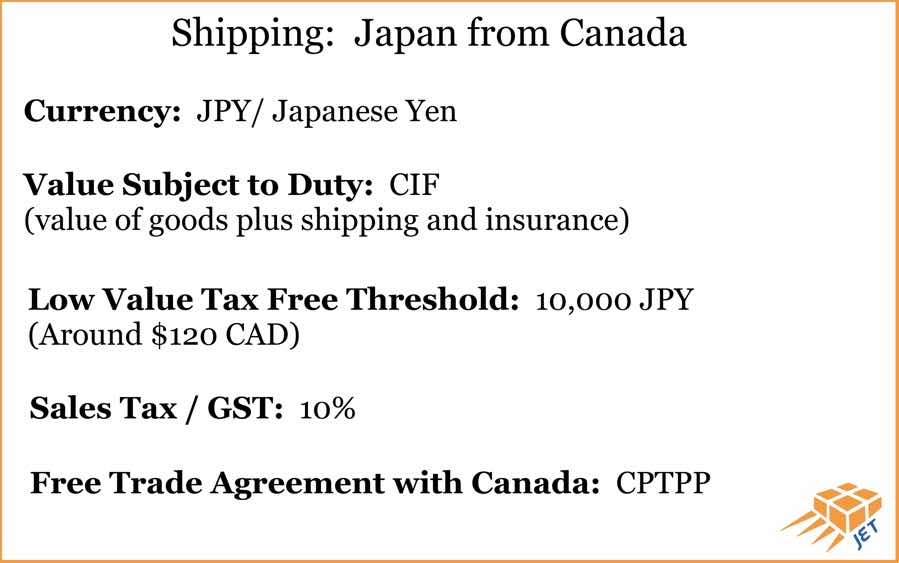 shipping-Japan-from-canada-info-graphic