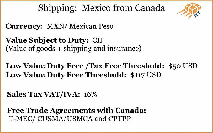 shipping-Mexico-from-canada-info-graphic