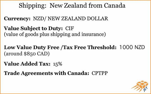 shipping-NEW ZEALAND-from-canada-info-graphic