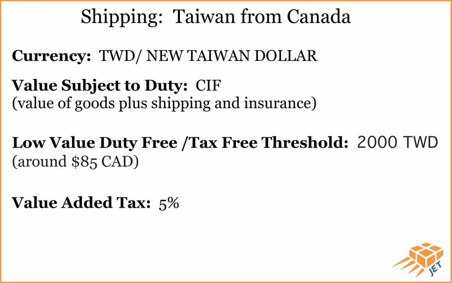 shipping-Taiwan-from-canada-info-graphic