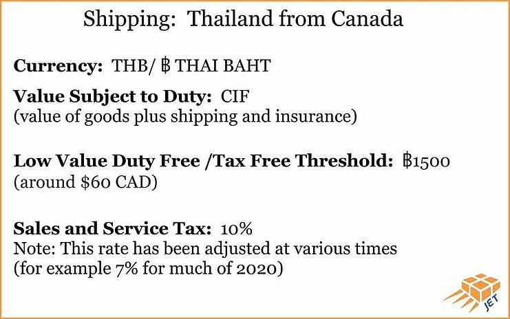 shipping-Thailand-from-canada-info-graphic