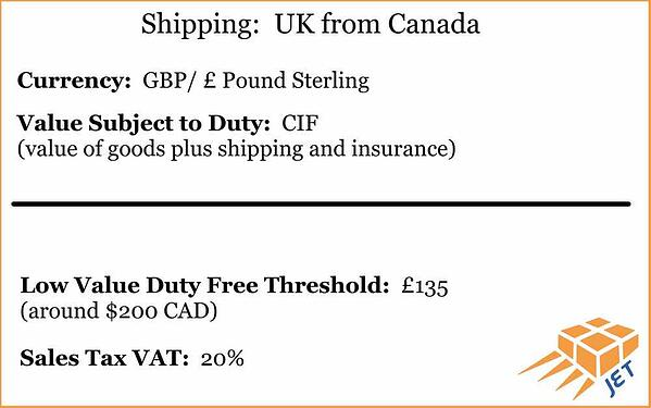 shipping-UK-from-canada-info-graphic-2021