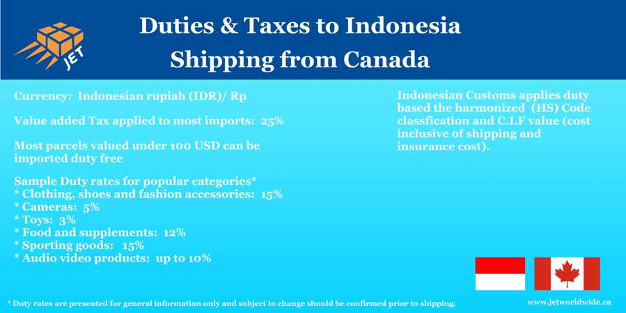 shipping-canada-indonesia-graphic