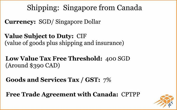 shipping-singapore-from-canada-info-graphic