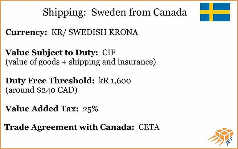 shipping-sweden-from-Canada-graphic