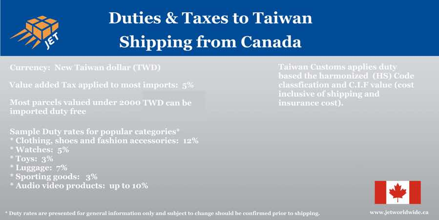 taiwan-import-duty-canada-graphic-jet