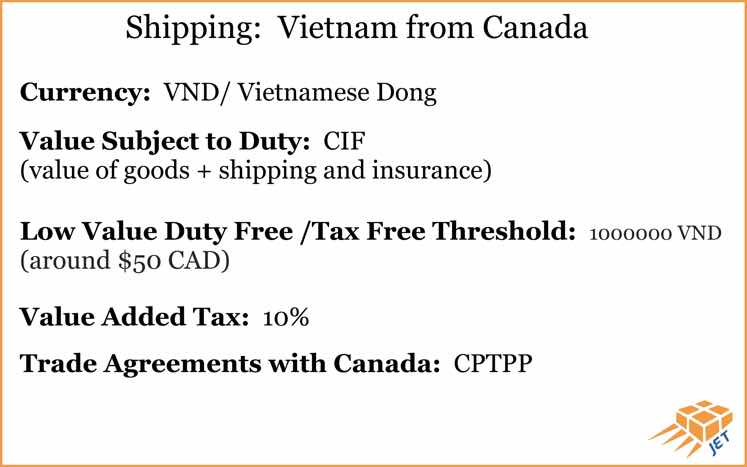 shipping-vietnam-from-canada-info-graphic